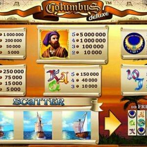 Novoline Columbus Deluxe Gewinne