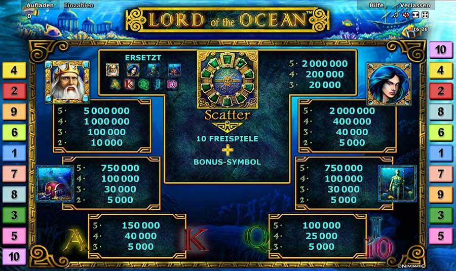 Lord Of Ocean Spielen Kostenlos? Online KlapptS Am Besten