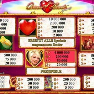 Novoline Queen Of Hearts Deluxe Gewinne
