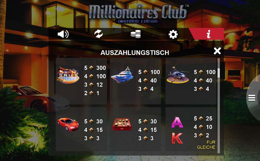 Amaya Millionaires Club Vorschau Gewinne