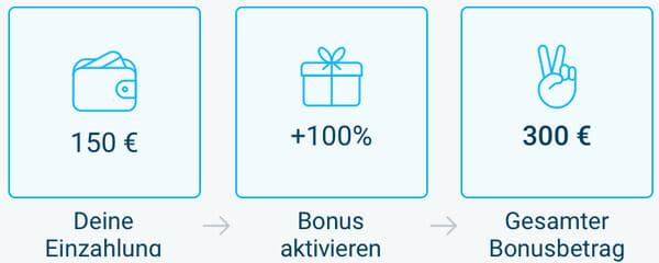 MyBet Bonus Infos