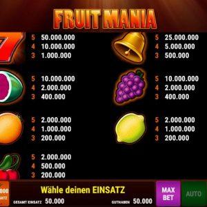 Fruit Mania Gewinne