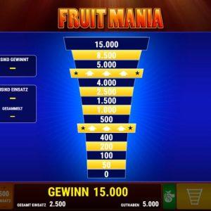 Fruit Mania Risiko