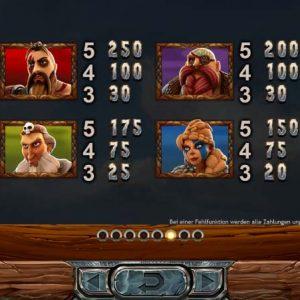 Vikings Go Berzerk Vorschau Gewinne